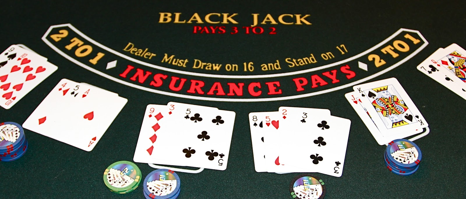 Basic Rules for BlackJack (21)